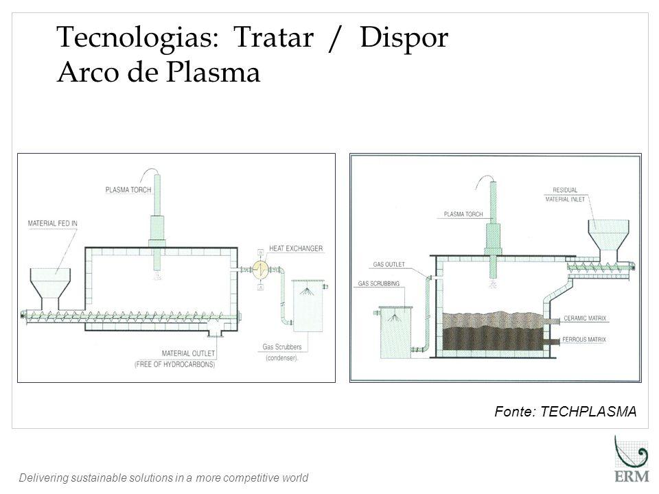 Tecnologias: Tratar / Dispor Arco de Plasma