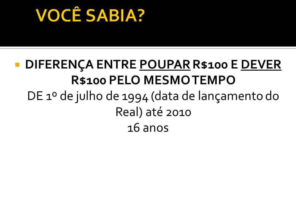 DIFERENÇA ENTRE POUPAR R$100 E DEVER R$100 PELO MESMO TEMPO