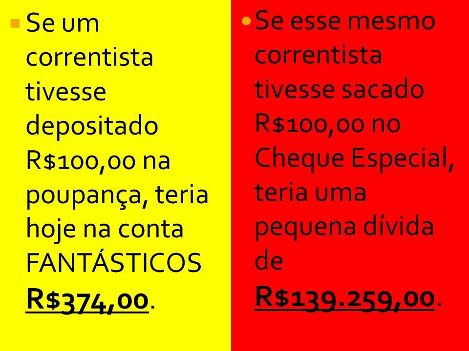 Se um correntista tivesse depositado R$100,00 na poupança, teria hoje na conta FANTÁSTICOS R$374,00.