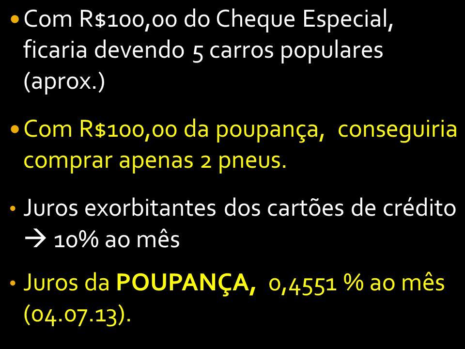 Com R$100,00 do Cheque Especial, ficaria devendo 5 carros populares (aprox.)