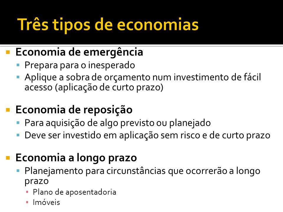 Três tipos de economias