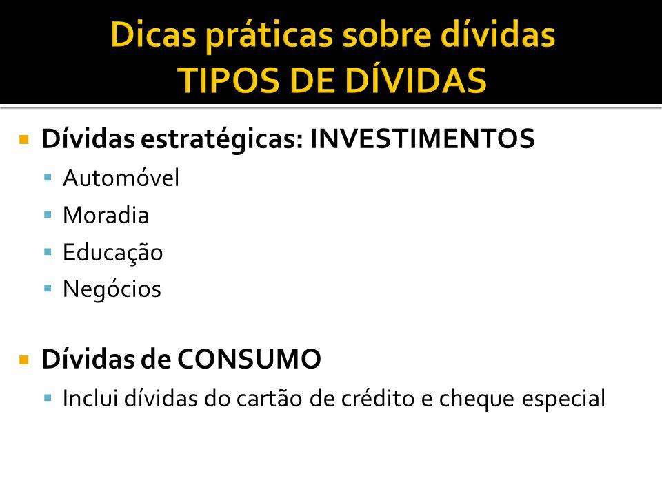 Dicas práticas sobre dívidas TIPOS DE DÍVIDAS