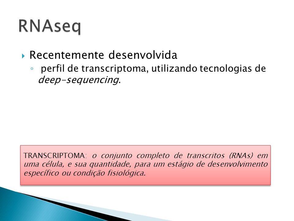 RNAseq Recentemente desenvolvida