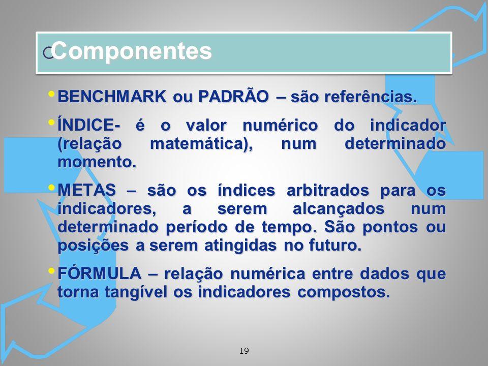 Componentes BENCHMARK ou PADRÃO – são referências.