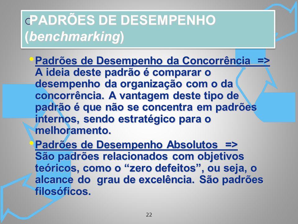 PADRÕES DE DESEMPENHO (benchmarking)