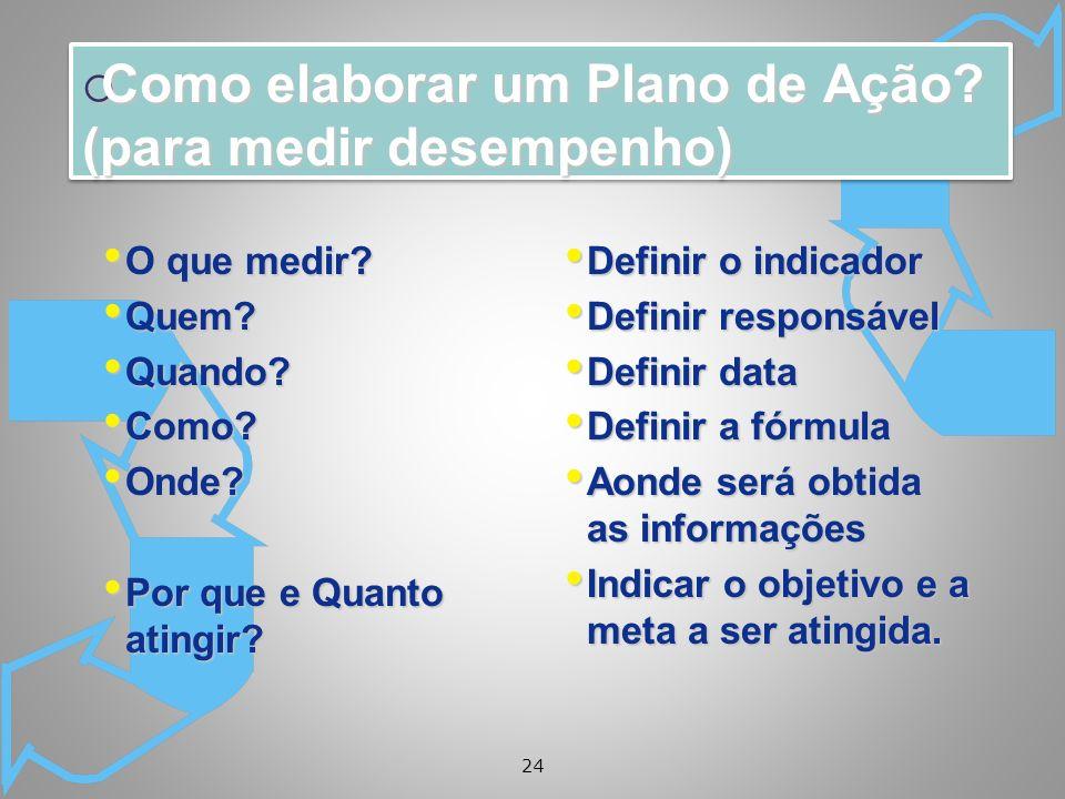 Como elaborar um Plano de Ação (para medir desempenho)