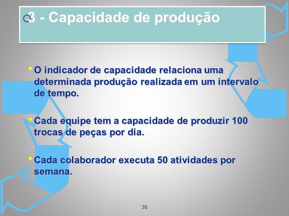 3 - Capacidade de produção