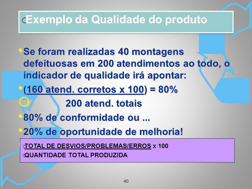 Exemplo da Qualidade do produto