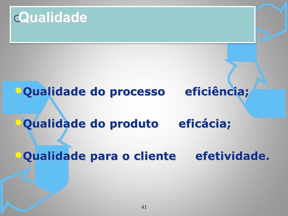 Qualidade Qualidade do processo eficiência;
