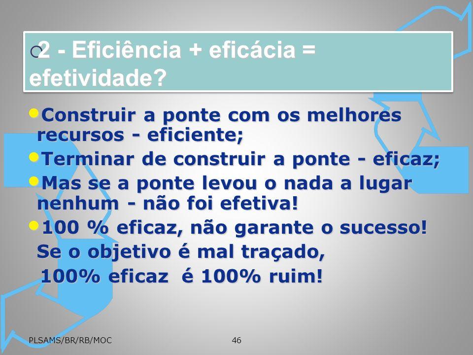 2 - Eficiência + eficácia = efetividade