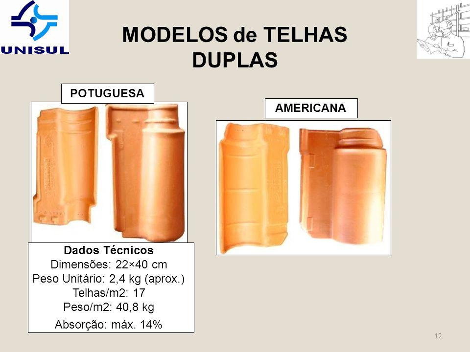 MODELOS de TELHAS DUPLAS