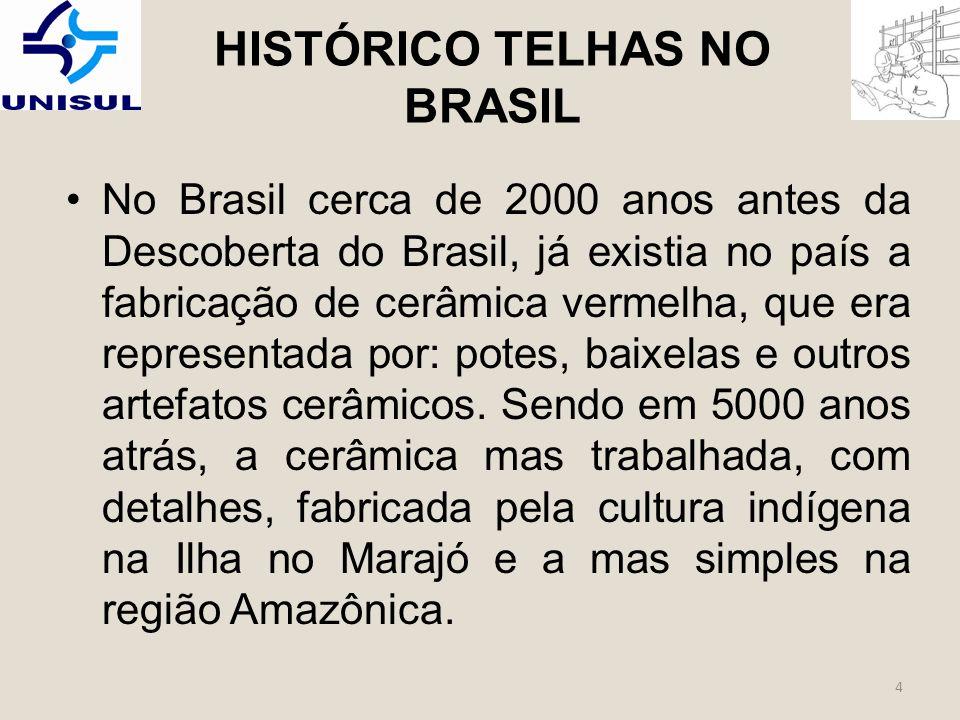 HISTÓRICO TELHAS NO BRASIL