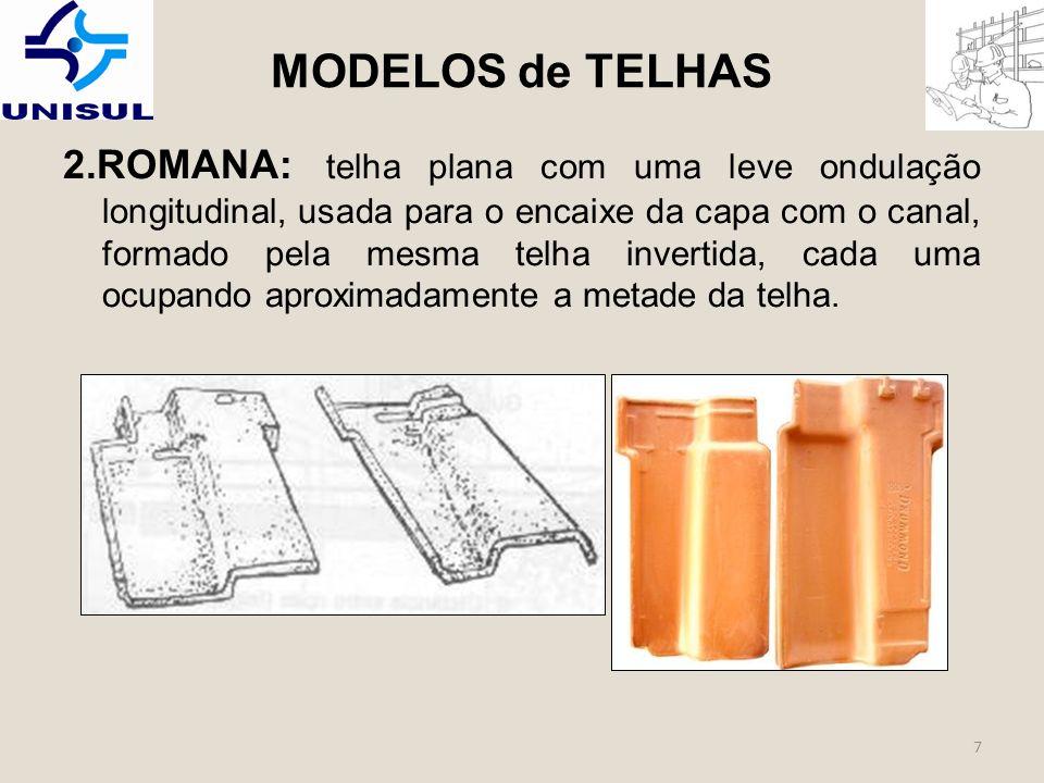 MODELOS de TELHAS
