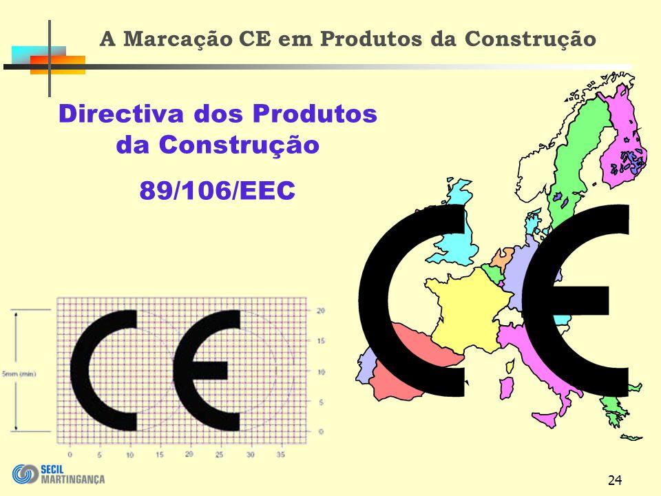Directiva dos Produtos da Construção
