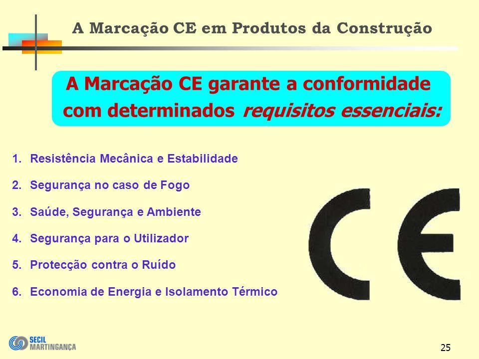 A Marcação CE garante a conformidade