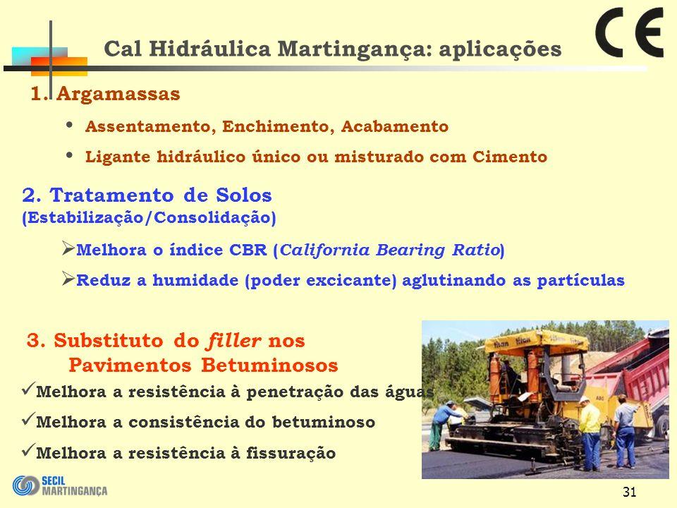 Cal Hidráulica Martingança: aplicações