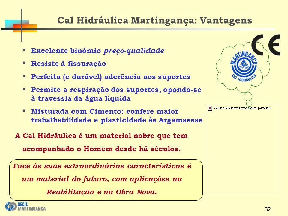 Cal Hidráulica Martingança: Vantagens