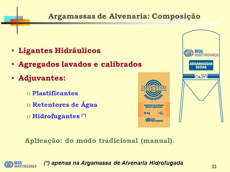 Argamassas de Alvenaria: Composição