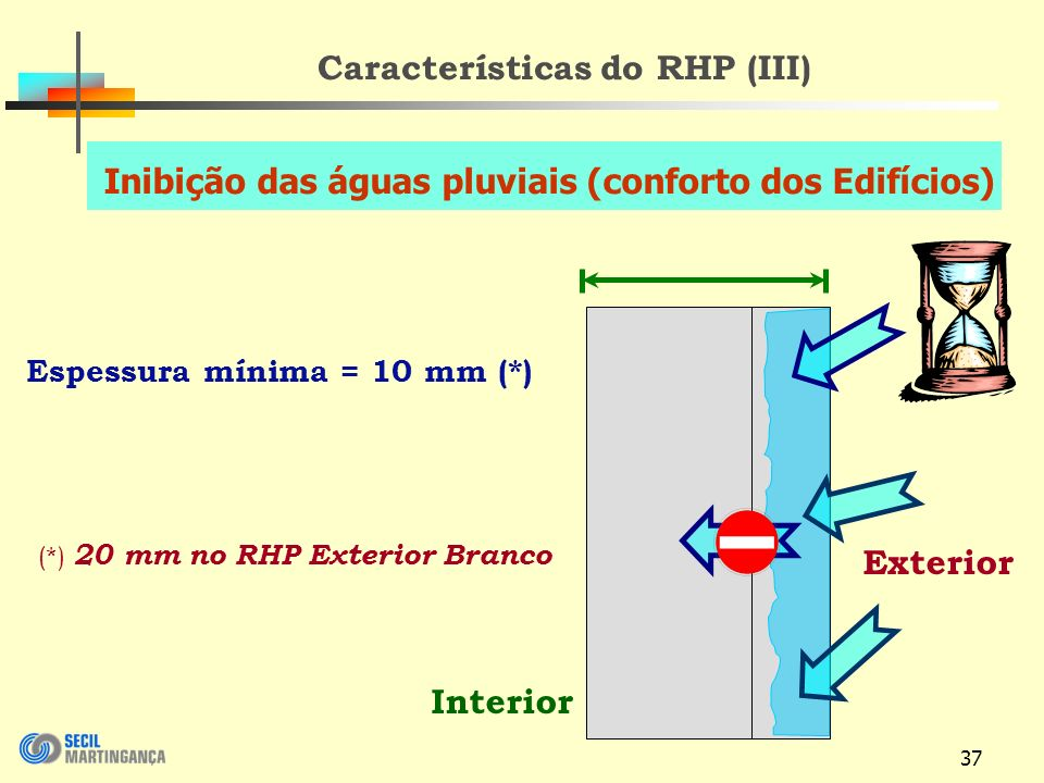 Características do RHP (III)