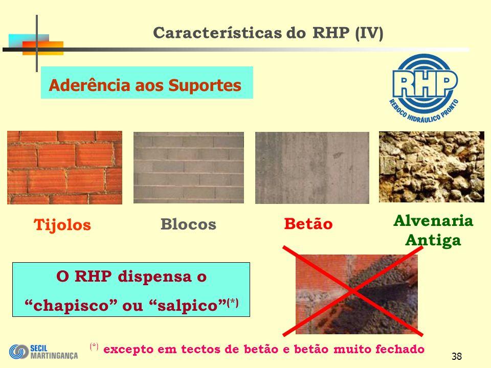 Características do RHP (IV) chapisco ou salpico (*)