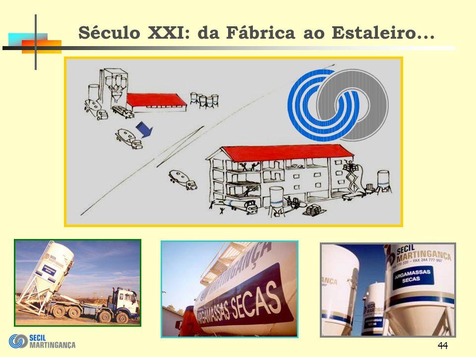 Século XXI: da Fábrica ao Estaleiro...