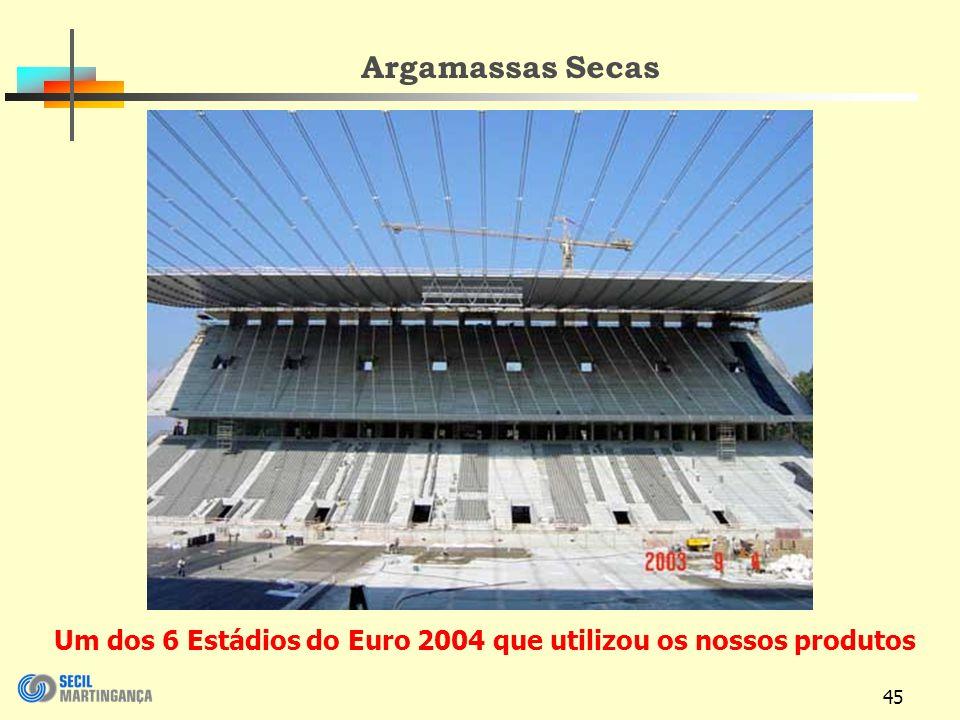 Argamassas Secas Um dos 6 Estádios do Euro 2004 que utilizou os nossos produtos