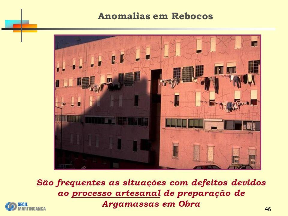 Anomalias em Rebocos São frequentes as situações com defeitos devidos ao processo artesanal de preparação de Argamassas em Obra.
