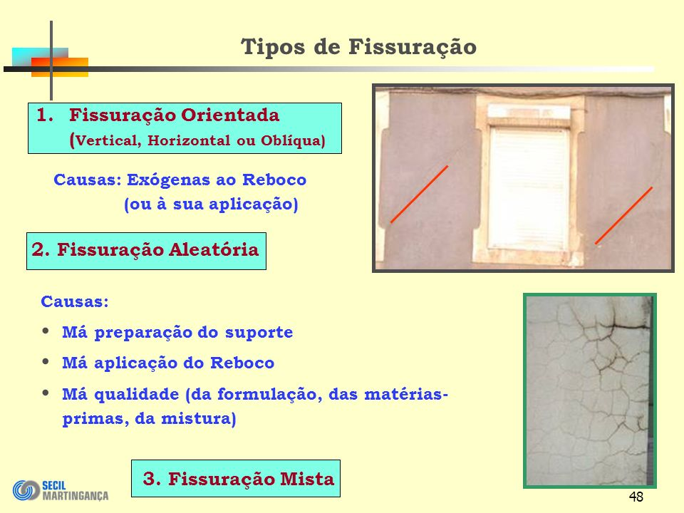 Tipos de Fissuração Fissuração Orientada (Vertical, Horizontal ou Oblíqua) Causas: Exógenas ao Reboco (ou à sua aplicação)