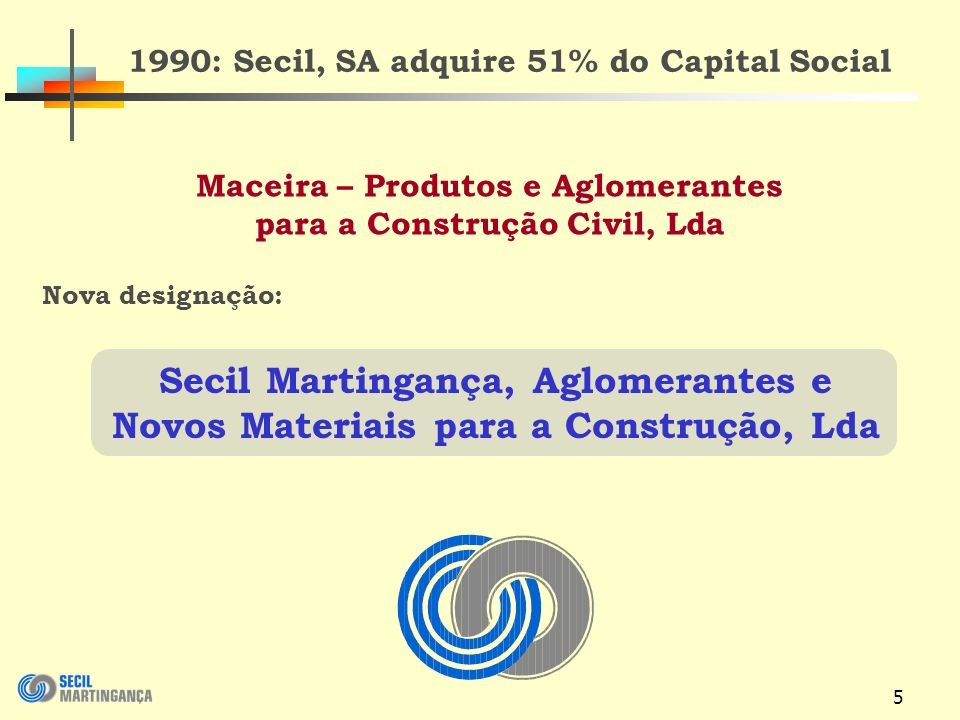 1990: Secil, SA adquire 51% do Capital Social