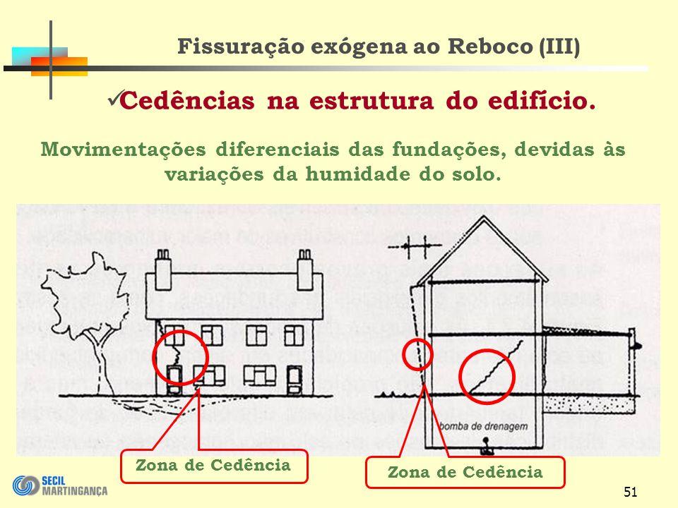 Fissuração exógena ao Reboco (III)