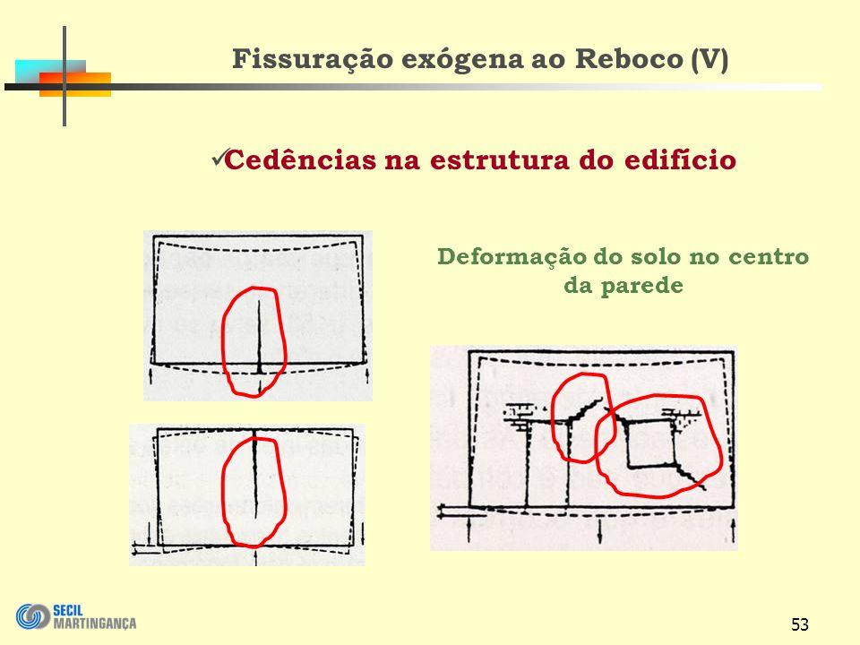 Fissuração exógena ao Reboco (V)