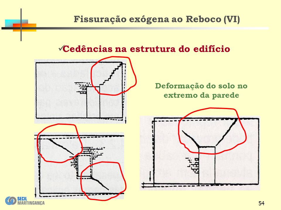Fissuração exógena ao Reboco (VI)