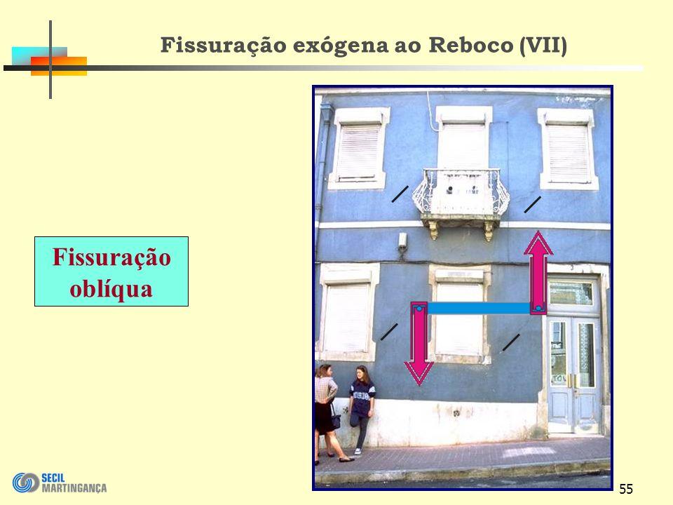 Fissuração exógena ao Reboco (VII)
