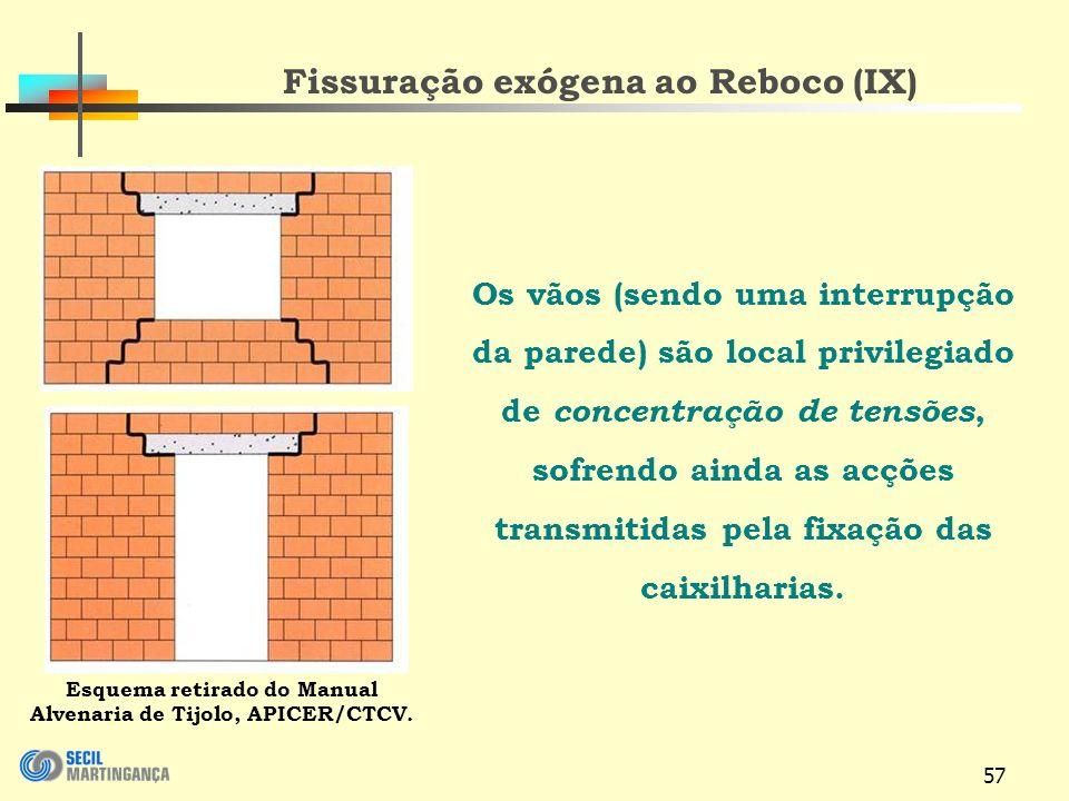 Fissuração exógena ao Reboco (IX)