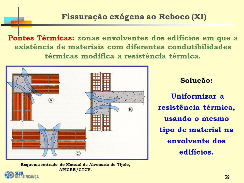 Fissuração exógena ao Reboco (XI)
