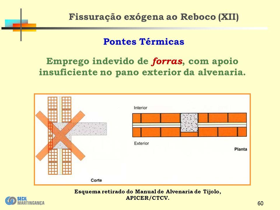 Fissuração exógena ao Reboco (XII)