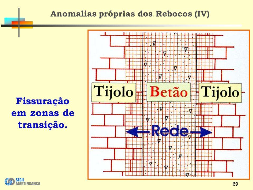 Anomalias próprias dos Rebocos (IV) Fissuração em zonas de transição.