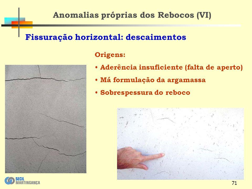 Anomalias próprias dos Rebocos (VI)