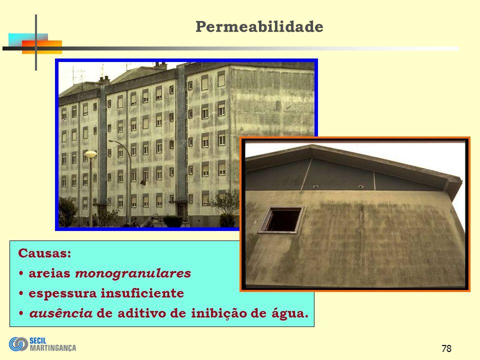 Permeabilidade Causas: areias monogranulares espessura insuficiente
