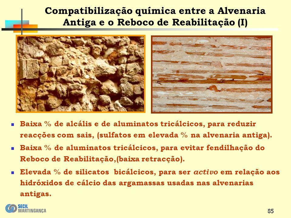 Compatibilização química entre a Alvenaria Antiga e o Reboco de Reabilitação (I)