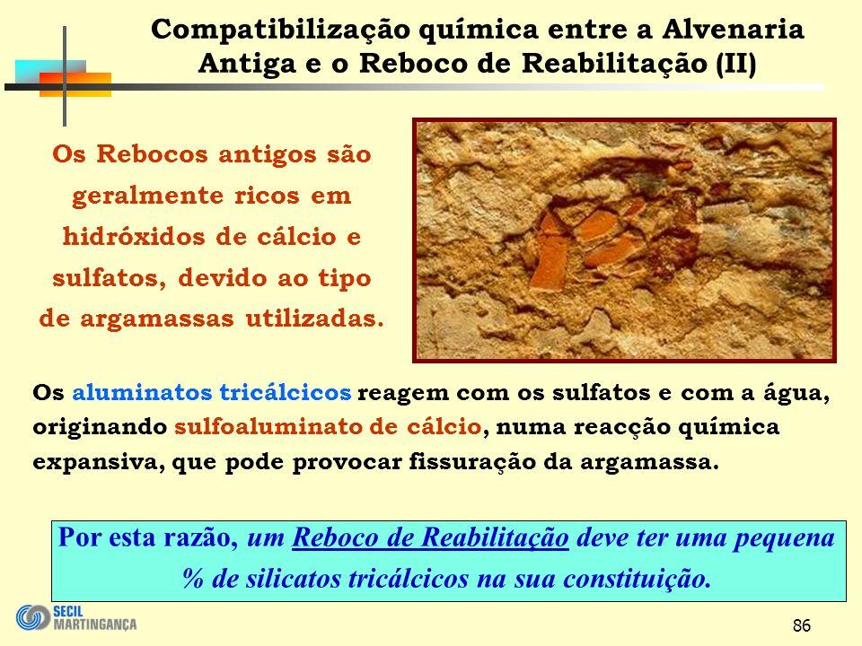 Compatibilização química entre a Alvenaria Antiga e o Reboco de Reabilitação (II)