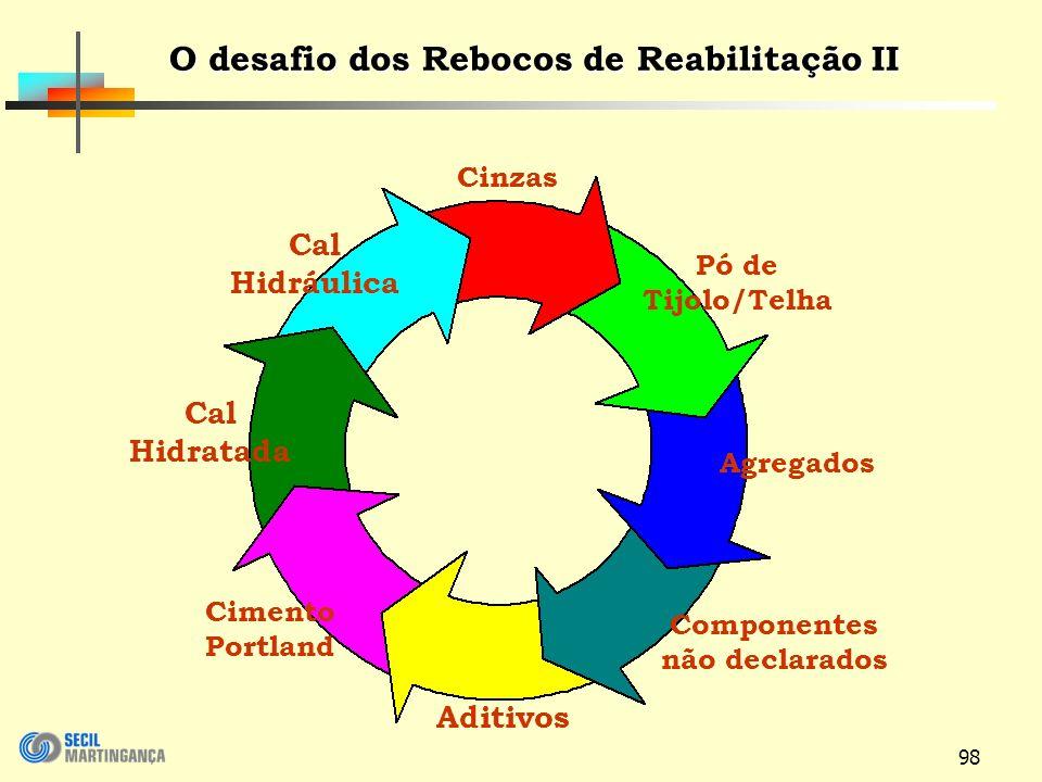 O desafio dos Rebocos de Reabilitação II