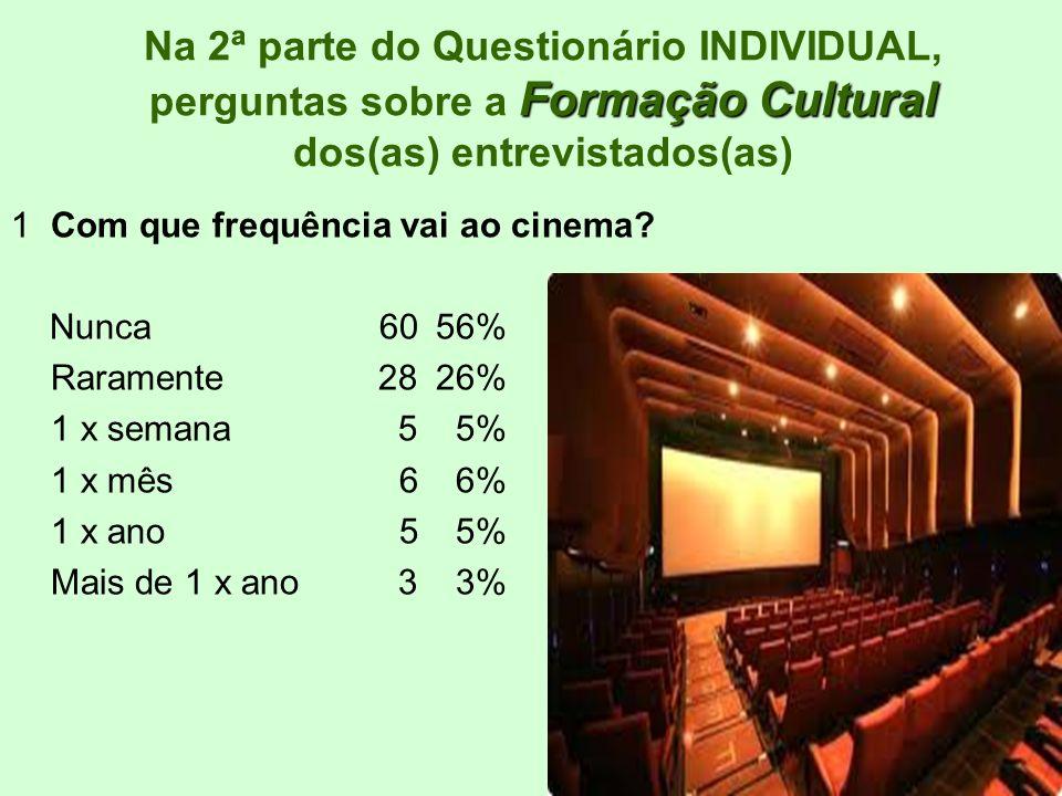 Na 2ª parte do Questionário INDIVIDUAL, perguntas sobre a Formação Cultural dos(as) entrevistados(as)