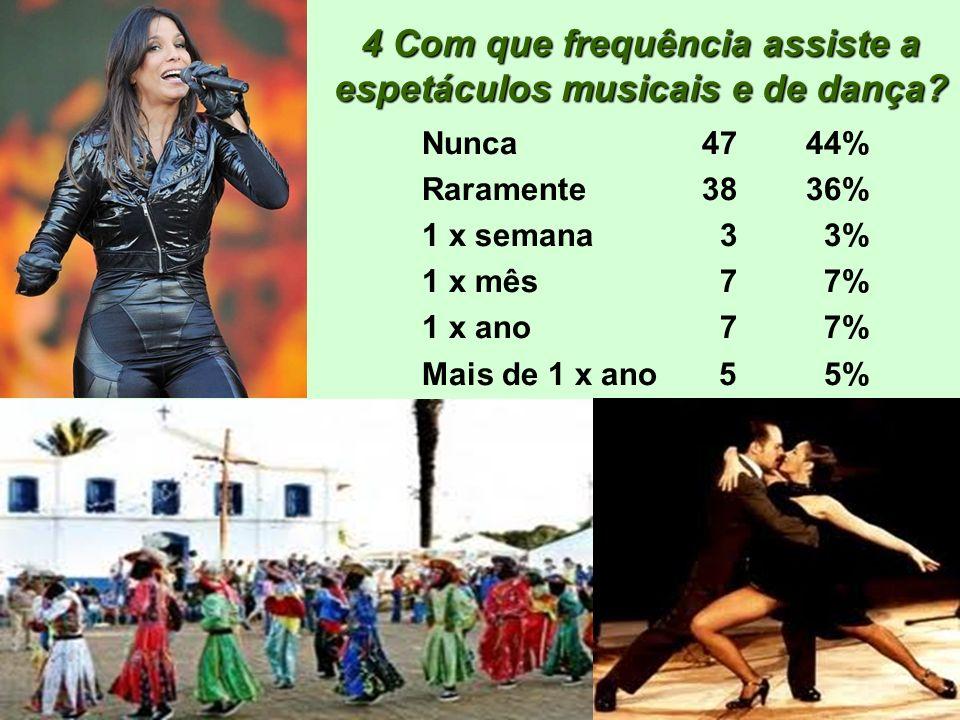 4 Com que frequência assiste a espetáculos musicais e de dança