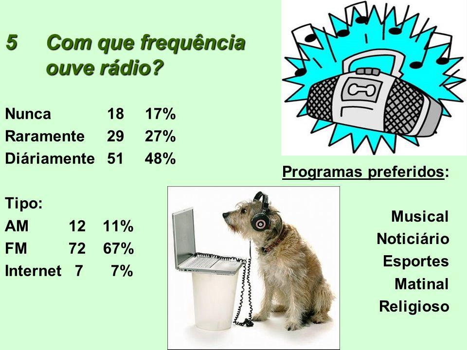 5 Com que frequência ouve rádio
