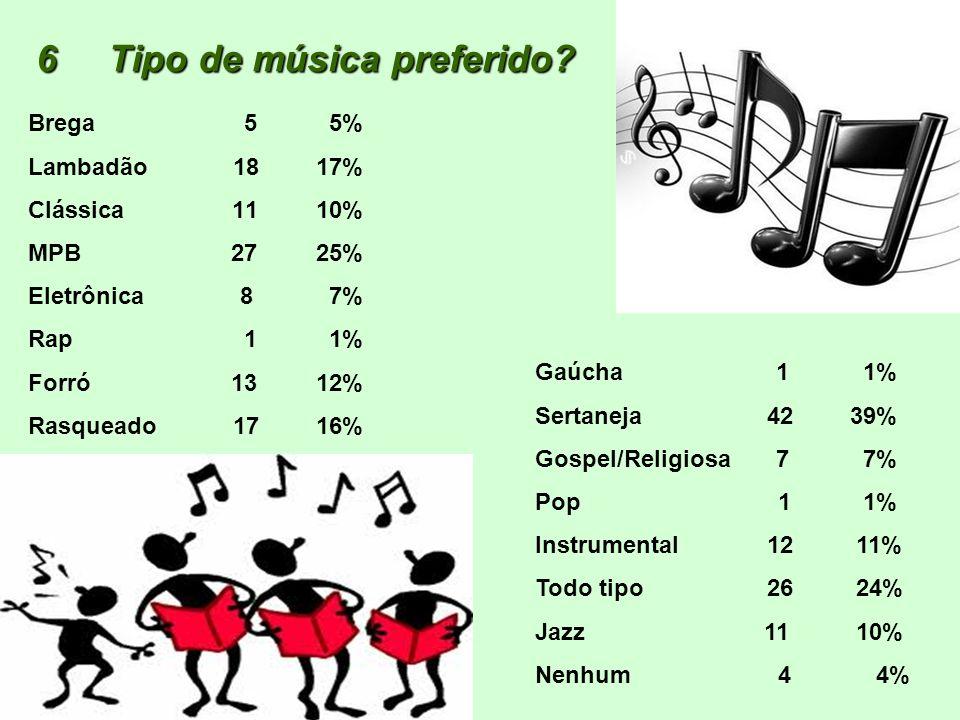 6 Tipo de música preferido