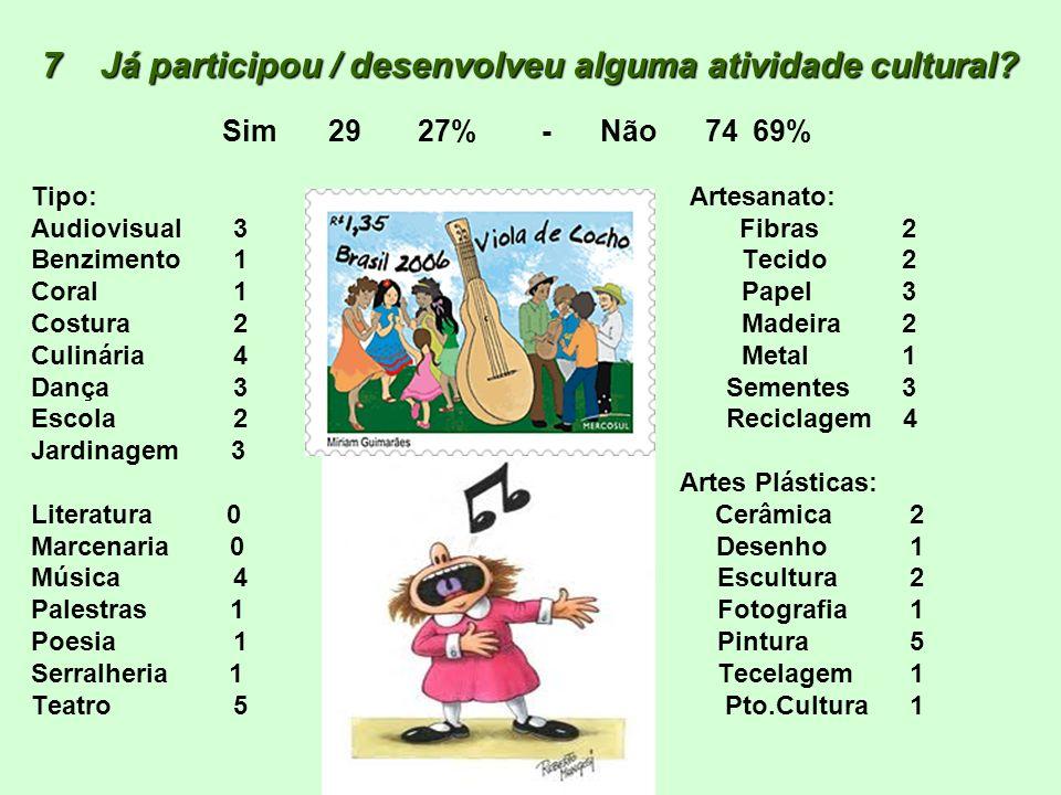 7 Já participou / desenvolveu alguma atividade cultural