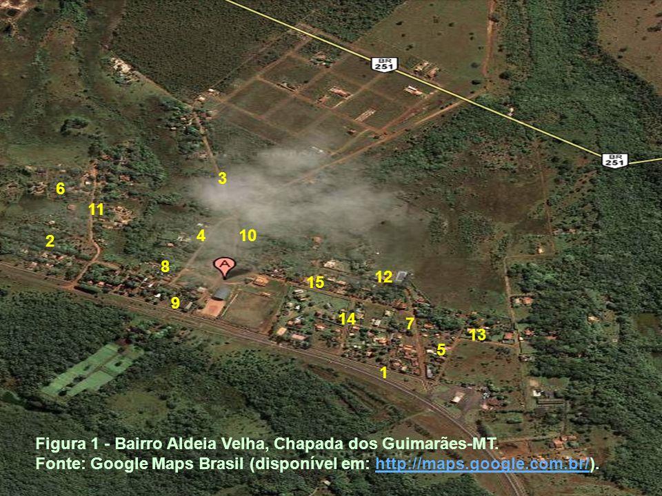Figura 1 - Bairro Aldeia Velha, Chapada dos Guimarães-MT.