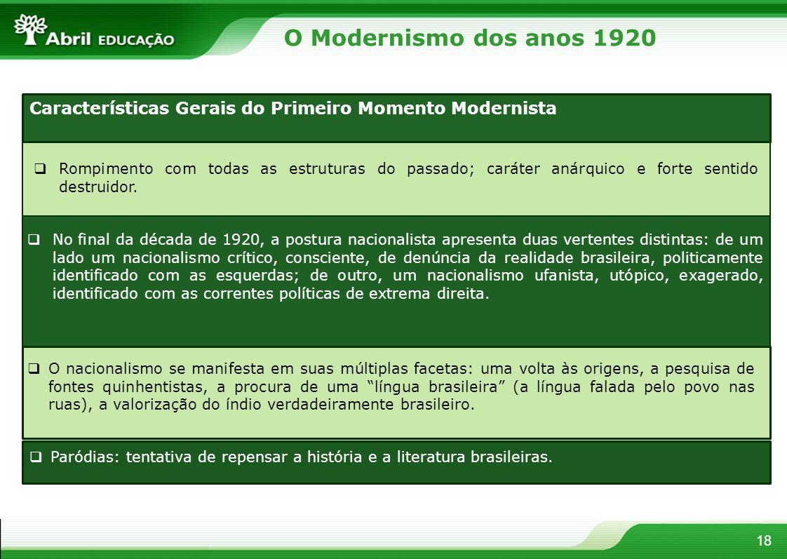 O Modernismo dos anos 1920 Características Gerais do Primeiro Momento Modernista.