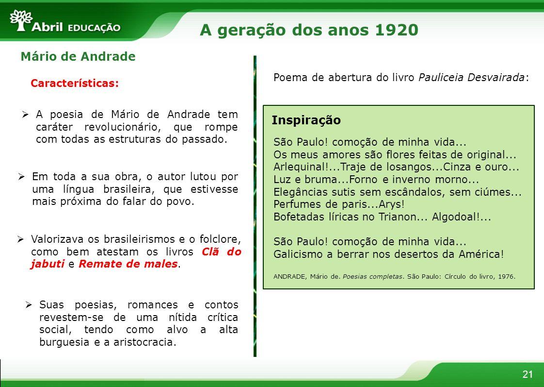 A geração dos anos 1920 Mário de Andrade Inspiração